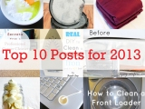 Top 10 Posts for2013